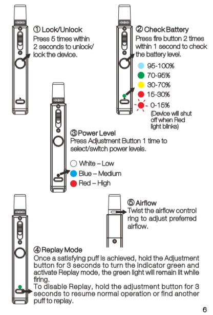 Lost Vape Orion DNA Go Instructions - User Manual pdf Download