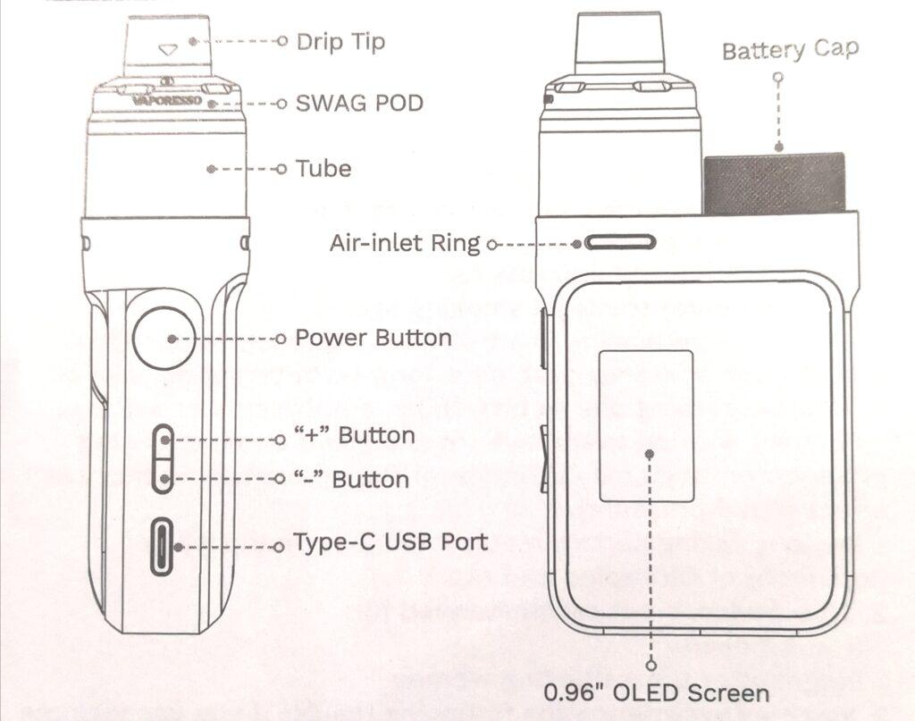 Swag PX80 Kit